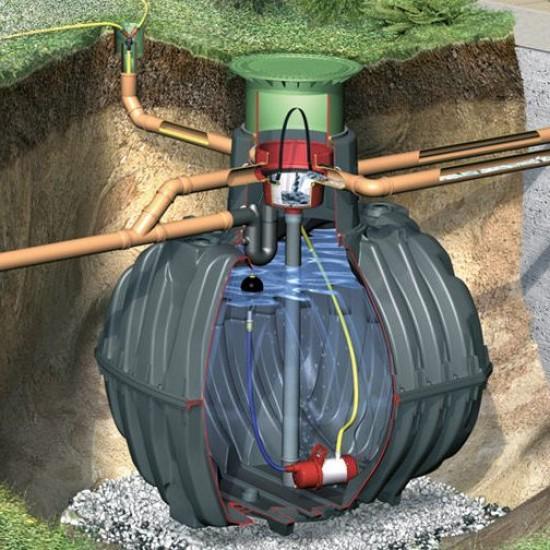 Graf Carat-S House EcoSmart Rainwater Harvester 3750 Litres